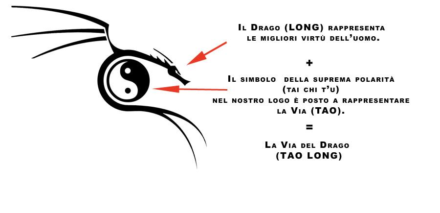 Spiegazione del significato del nome Tao Long